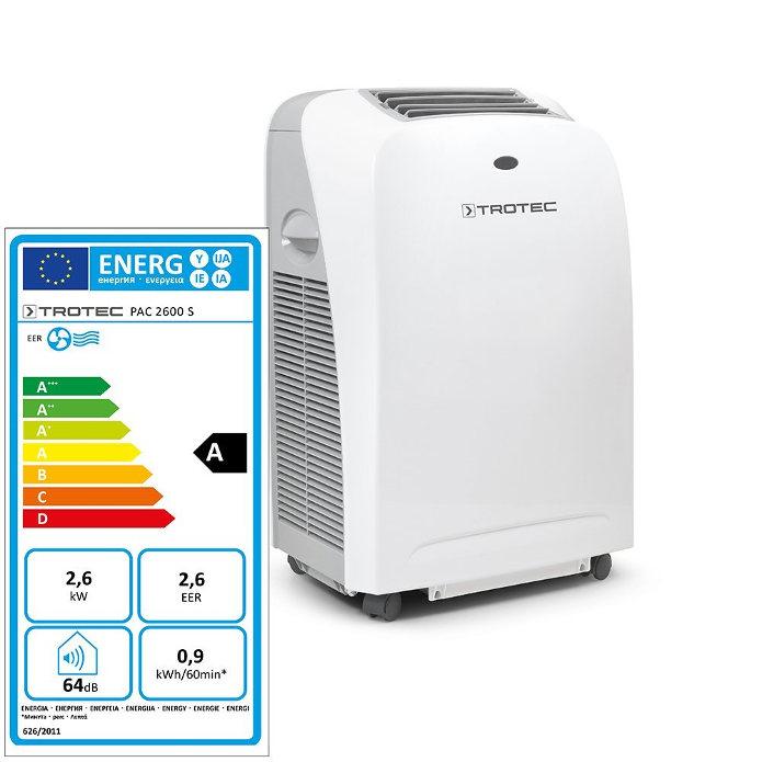 Climatiseurs mobiles le guide de la climatisation - Climatiseur monobloc silencieux ...